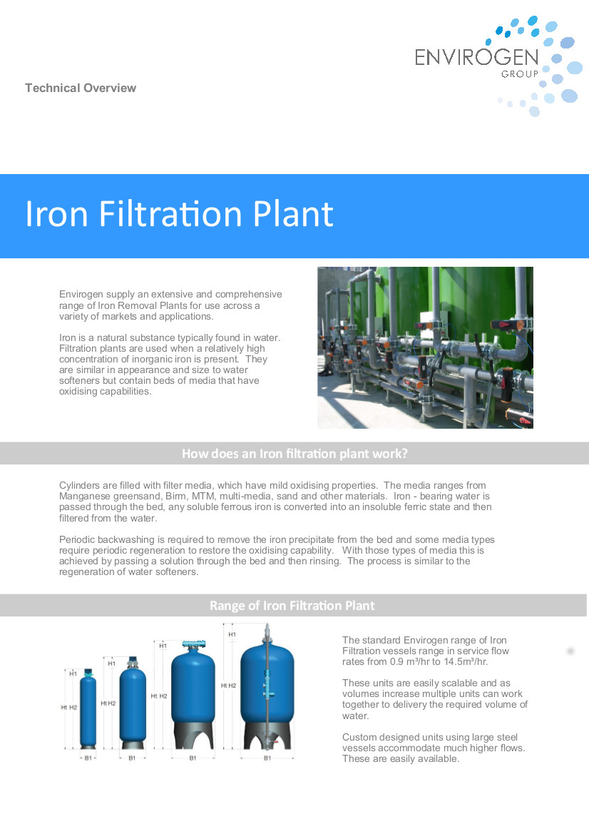 Iron Filtration - New